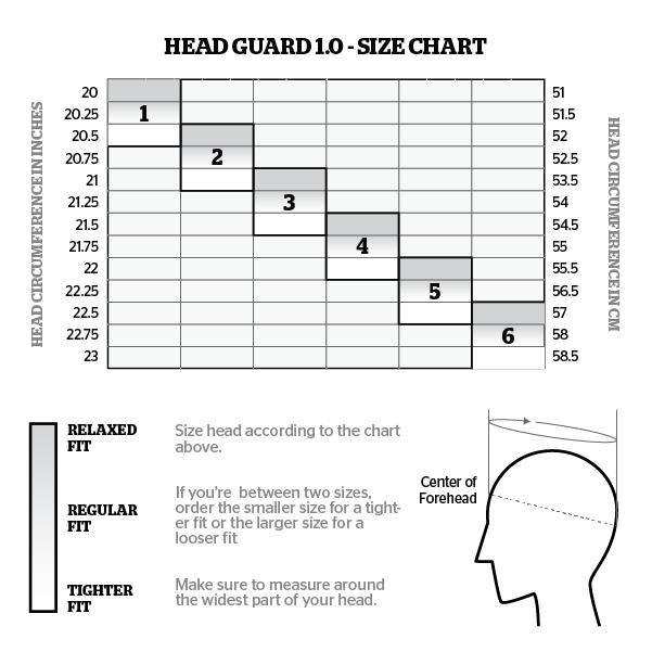 ; Size chart for the Storelli Exoshield Head Guard: the best, most protective and comfortable soccer headgear / soccer helmet / soccer headband that protects against head injuries and is estimated by Virginia Tech to reduce concussions