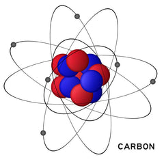 Carbon Atom Part of C6H12O6