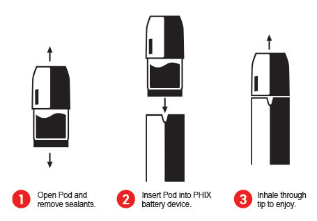 PHIX Pod Instruction