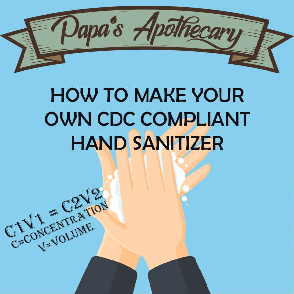 How to make your own hand sanitzer that is CDC compliant for use!