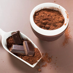 should you add chocolate in your coffee
