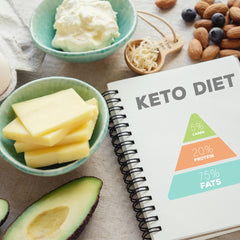 what is the ketogenic diet and can I drink coffee with it