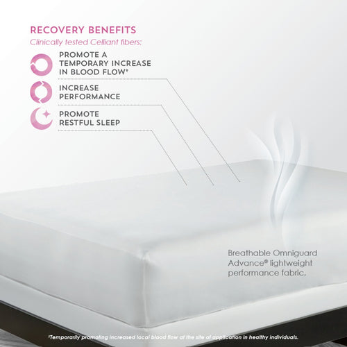 BlanQuil x PureCare® Premium Celliant 5-Sided Mattress Protector