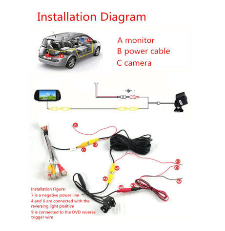 Wiring Diagram Backup Camera Power To Tft Screen from cdn.shopify.com