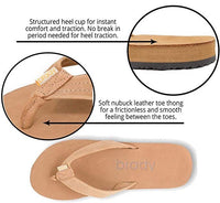 brady sandals instant comfort components and diagram