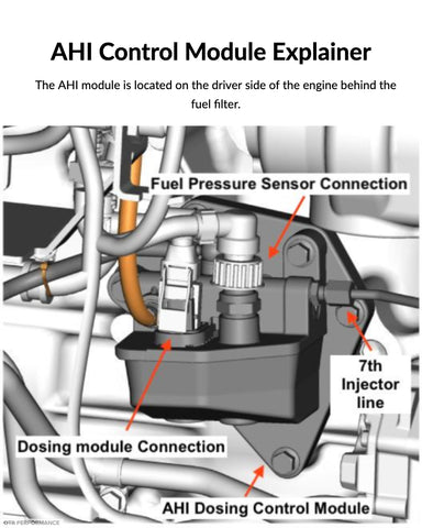 What is an AHI Dosing Module on Volvo / Mack engines? (3
