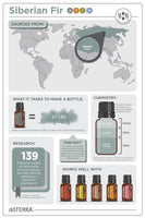 Siberian Fir 15ml - doTERRA Essential Oil