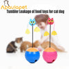 Image of The best Cat Food Tumbler - Your cat will love this