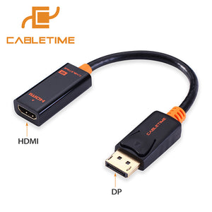 Displayport Adapter to HDMI 4k / 2k - Zone Adapter