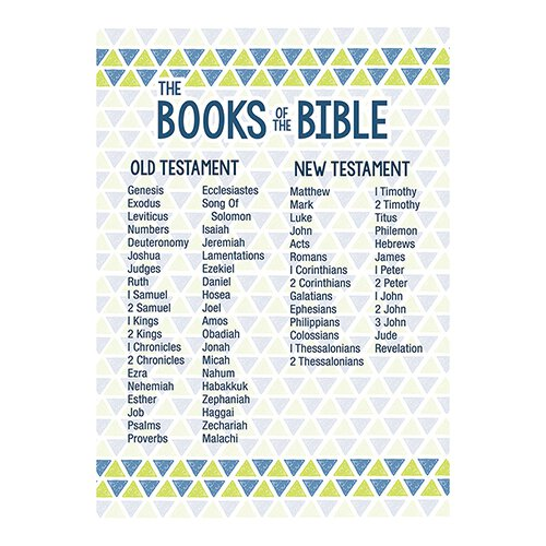 Large Poster - Books Of The Bible