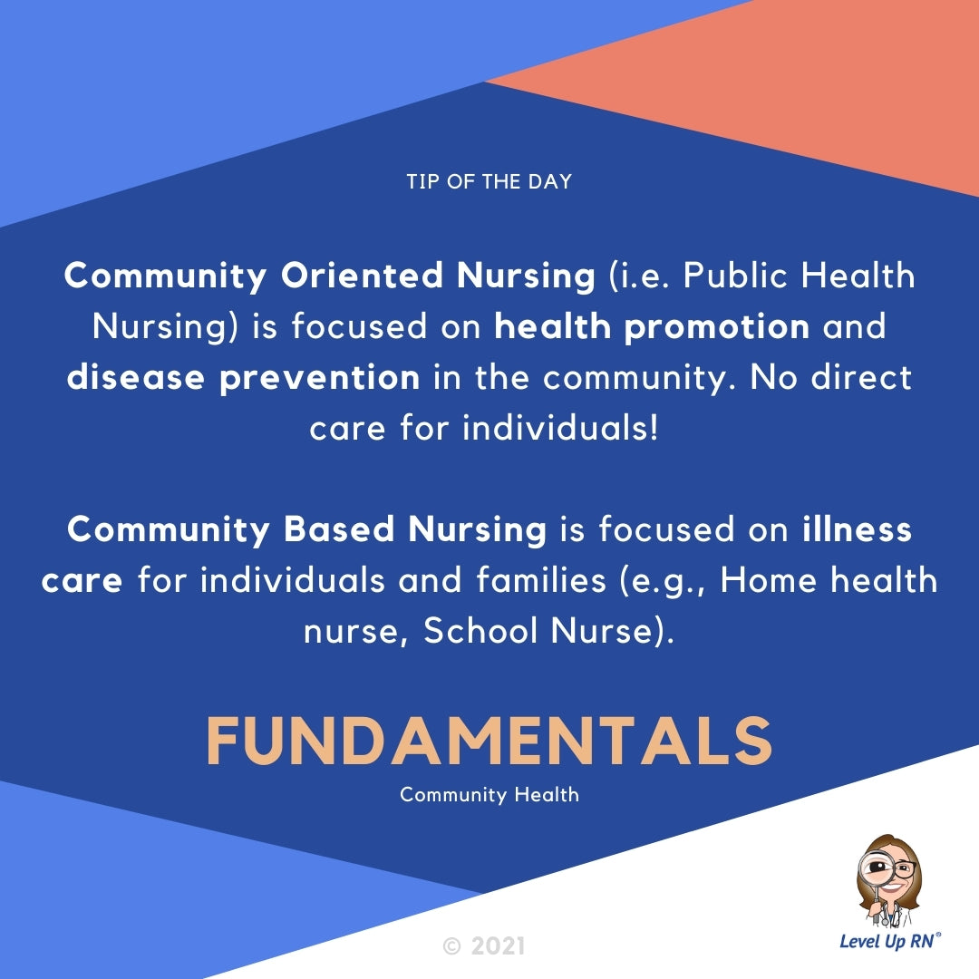 Community Oriented Nursing is focused on health promotion and disease prevention in the community. No direct care for individuals!  Community Based Nursing is focused on illness care for individuals and families.
