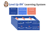 Level Up RN Learning System | One star = New to you = Review daily | 2 stars = Familiar, but need prompting = Review 2x weekly | 3 stars = Don't need prompting = review weekly | Get answer correct? Promote card to next section | Incorrect? Demote card