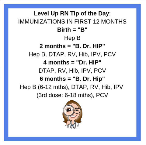 LevelUpRN Immunizations in First 12 Months Tip of the Day