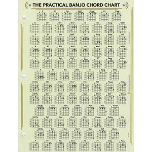 Duck's Deluxe The Practical Banjo Chord Chart