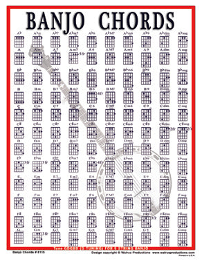 "Walrus Productions Banjo Chords ""Mini"" Chart"