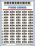 "Walrus Productions Piano Chords ""Mini"" Chart"