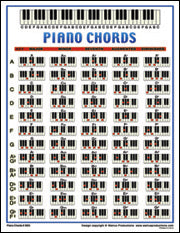 Walrus Productions Piano Chords