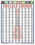 "Walrus Productions Ukulele Chords ""Mini"" Chart"