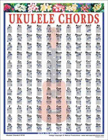 Walrus Productions Ukulele Chords Mini Chart