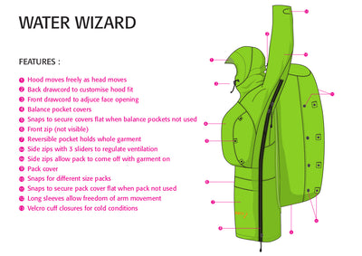 Water Wizard S, L