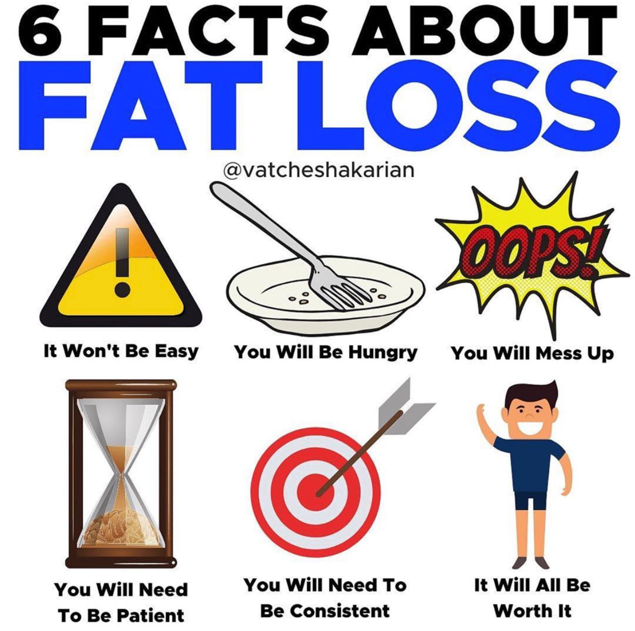 6 Facts About Fat Loss