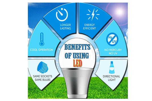Top 10 Benefits of Using LED Lighting
