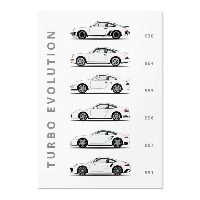 Porsche 911 Turbo Generations Poster