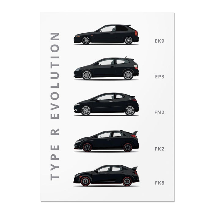 Honda Civic Type-R Generations Poster