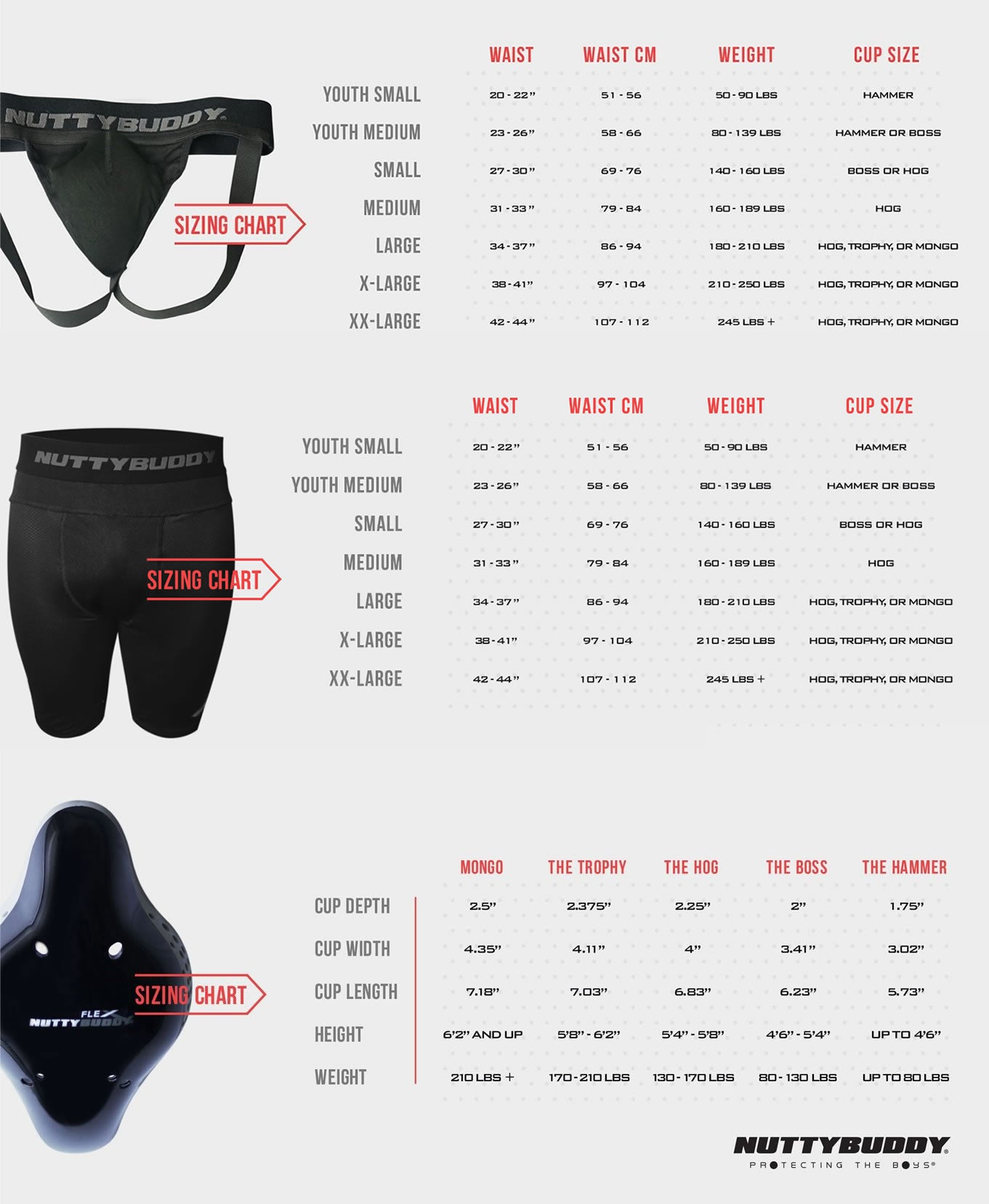 Athletic Protective Cup Sizing Chart Jock Compression Shorts Nuttybuddy Athletic Cups