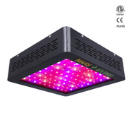 Mars Hydro II 400 LED Grow Light