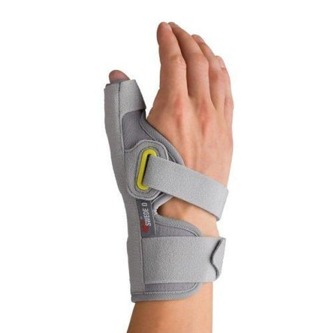 Core Products Swede-O Thermal Vent Universal Thumb Spica