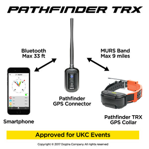 Pathfinder GPS Tracking System
