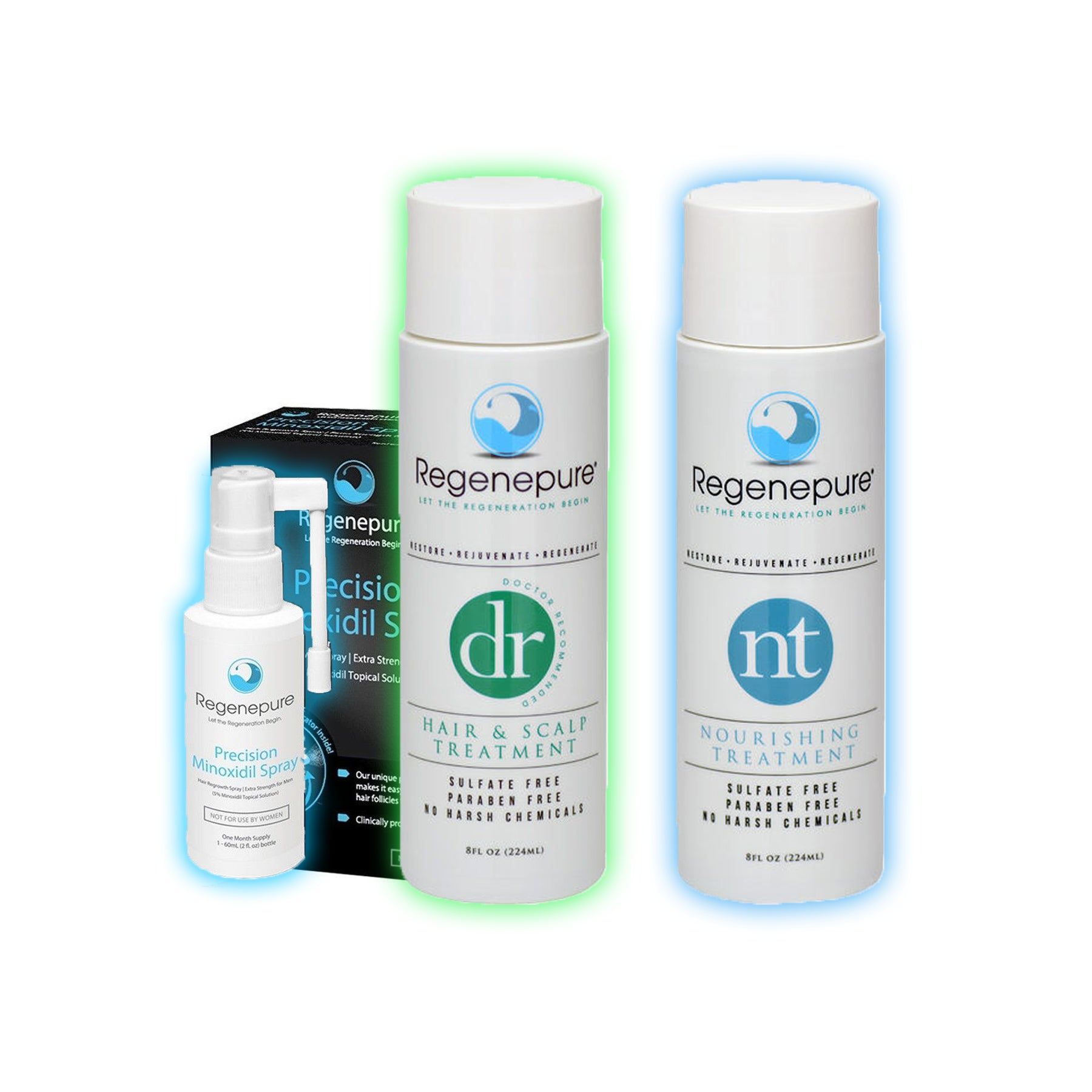 Minoxidil + DR +NT Regenepure Hairloss Treatment System