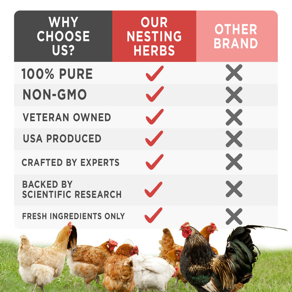 Pampered Chicken Mama Why choose us graphic