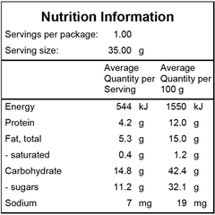 Hot Cross Buns Nutritional Information