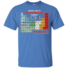 Star Wars Periodic Table Of Elements Graphic Mens Cotton T-Shirt Mens Cotton T-Shirt - PresentTees