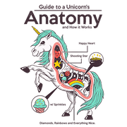 Anatomy of a Unicorn Sublimation Dryfit Shirt