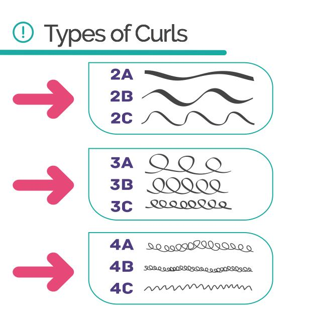 My Curls SUPER CURLY Leave In (1kg) - Novex Hair Care