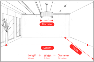 Chandelier Size Guide