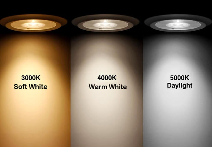 What You Need to Know about Lights