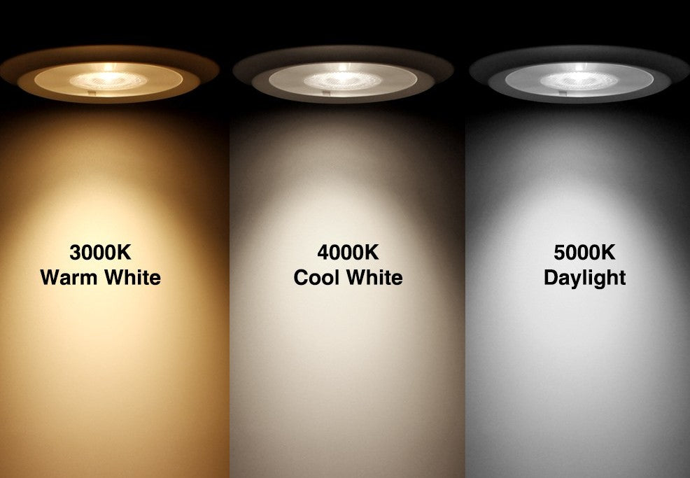 Color Temperature - Sofary Lighting
