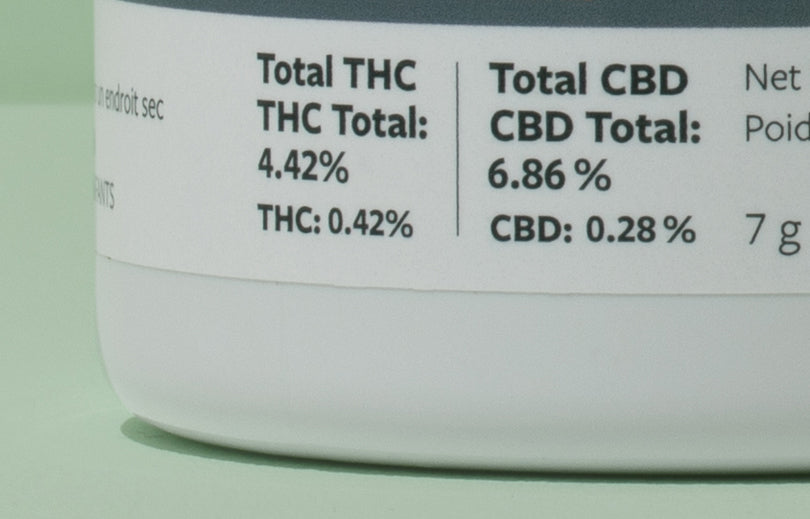 Image displaying the cannabinoid content on the product label