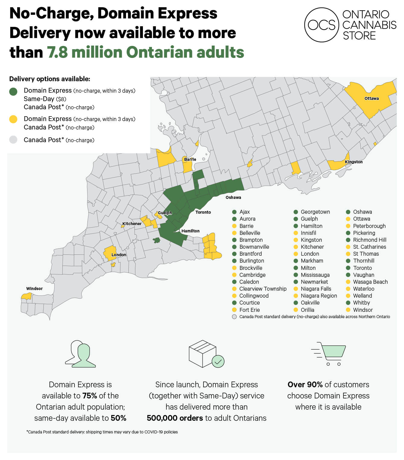 No-Charge, Domain Express Delivery now available to more than 7.8 million Ontarian adults