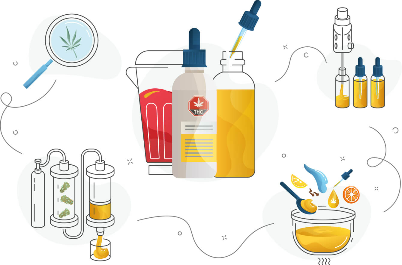 See How We Grow: Ingestible Oils