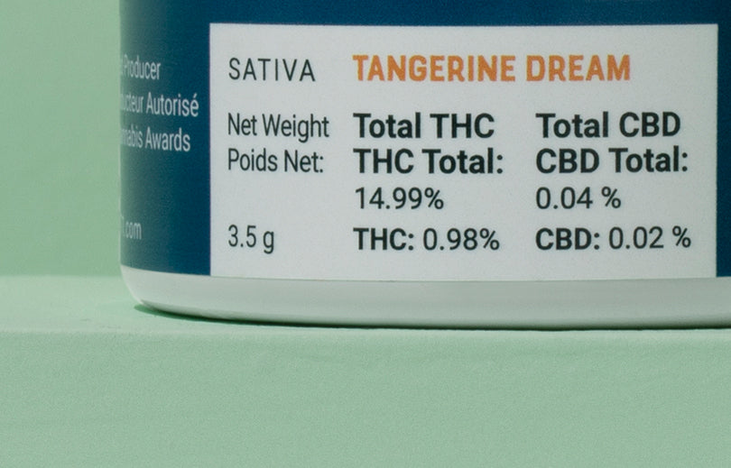 Image of a product label displaying cannabinoid content and product name