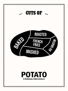 Cuts of Potato