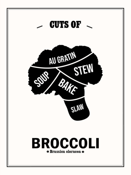 Cuts of Broccoli