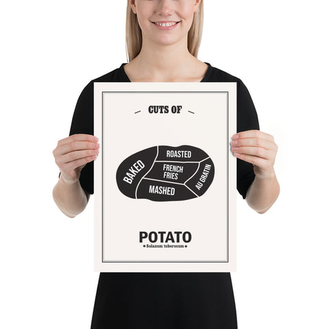 Cuts of Potato Poster