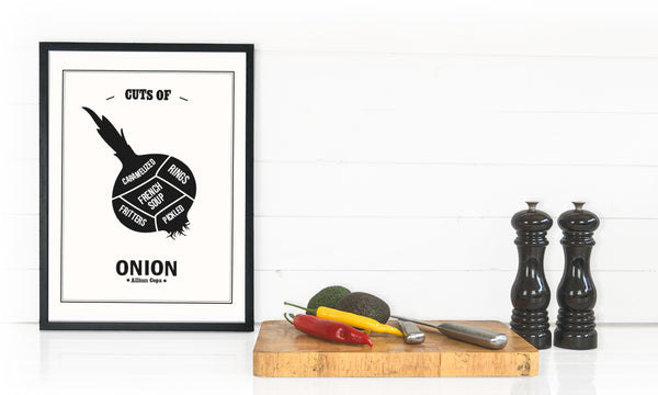 Cuts of Onion Poster