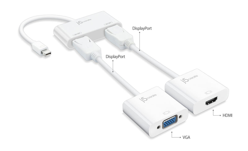 JDA146 Mini DisplayPort to Dual DisplayPort Adapter
